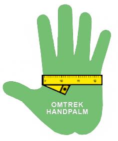 omtrek handpalm omvang